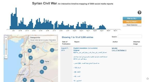http://mgd-togo.com/crisisNet/SyriaSocialMedia/CrisisNet-Syria.html#